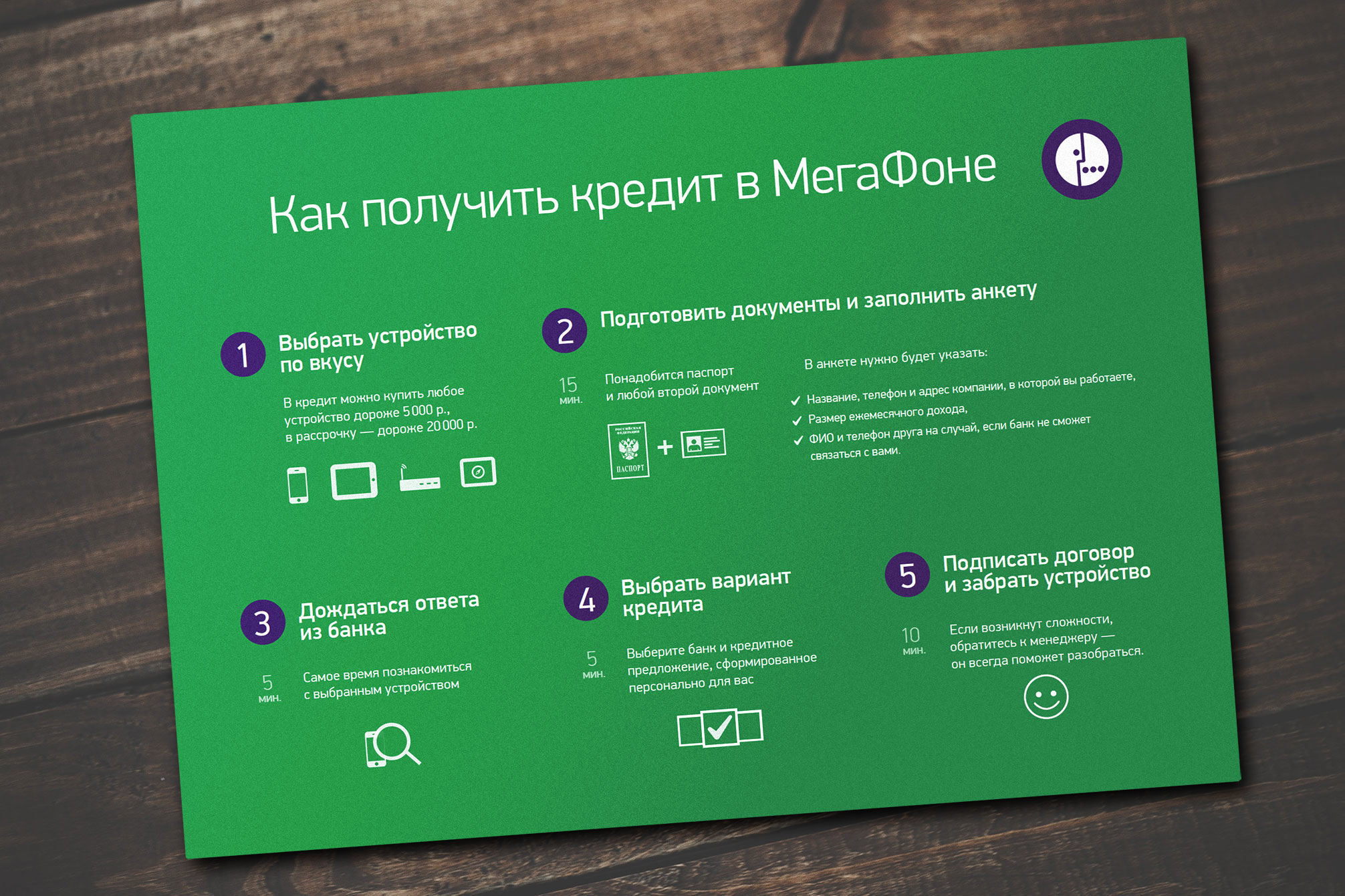 как получить займ гражданин киргизии в москве
