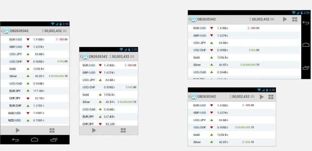Цены — основной экран приложения с ценами на инструменты в четырех вариациях. Закрытие и запуск процесса открытия сделки — в один клик.