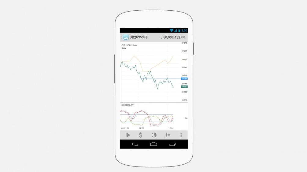 Отображение графика максимально приближено к виду в десктоп-версии приложения: в одной области отображается и график цены инструмента, и цена на момент совершения сделки, и текущая цена и даже индикаторы. Кроме того, активно используются жесты: можно как